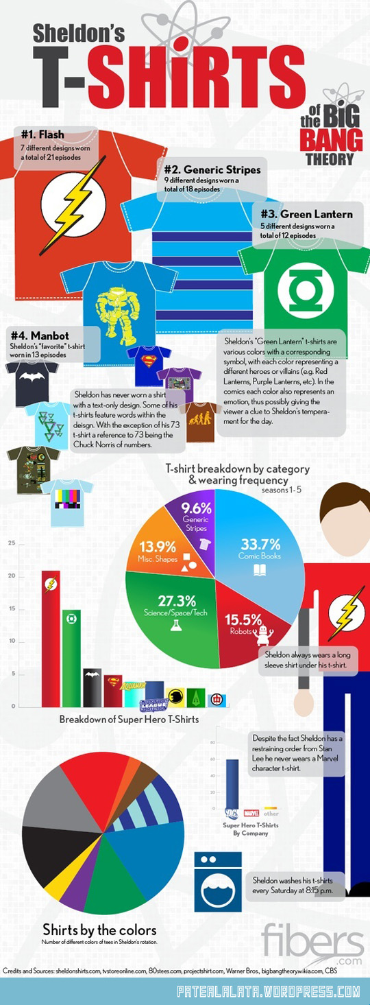 cool-infographic-shirt-Sheldon