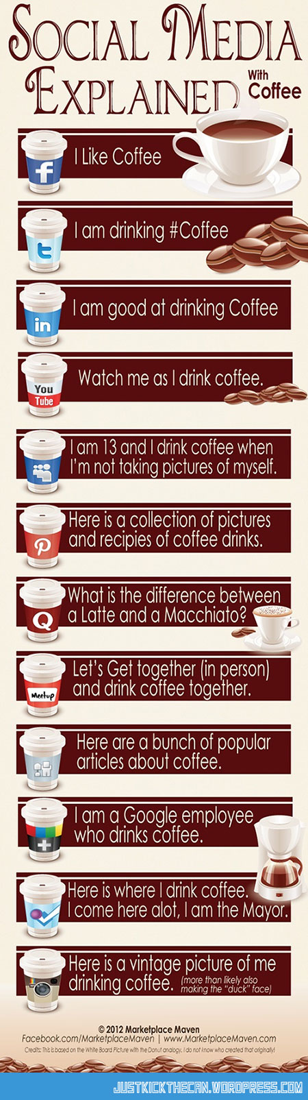 funny-social-media-explained-coffe