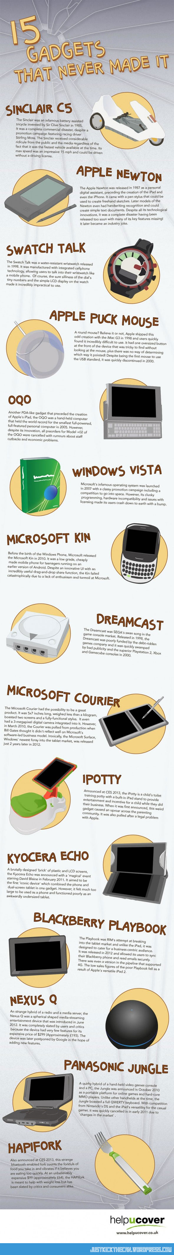 cool-infographic-gadgets-never-made