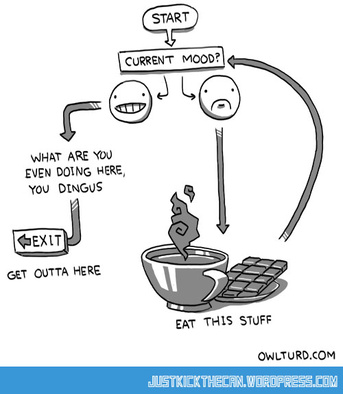 funny-mood-chart-cartoon